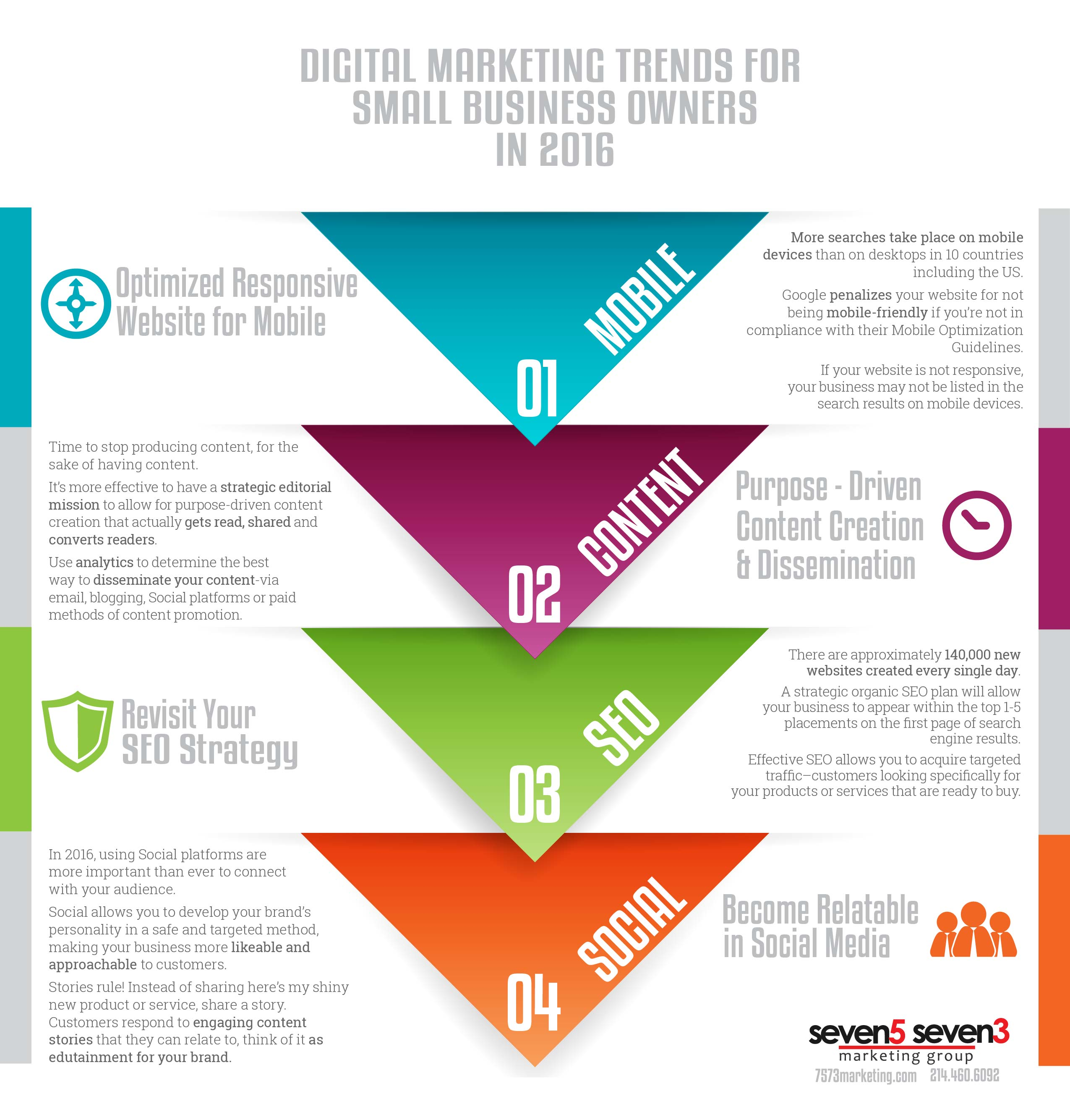 Top 10 Strategic Technology Trends for 2015 [Infographic ...  |Top Business Trends 2015